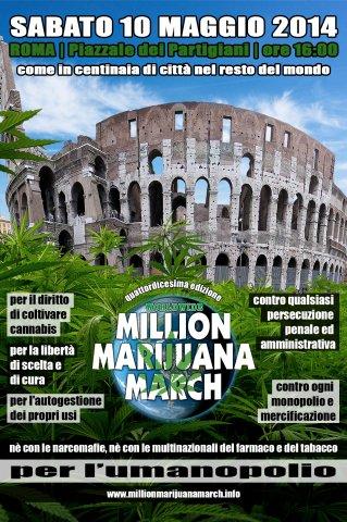 Million 2014 2